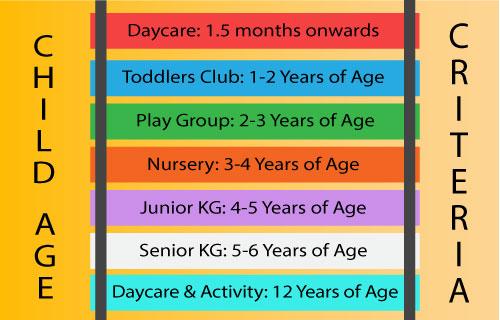 9604526231 By Step Up Kids Day Care Preschool Best Pre School In Pune Balewadi Baner